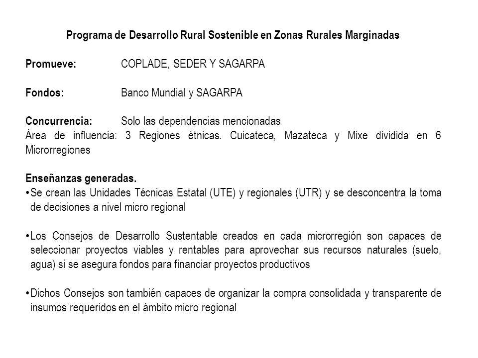 Programa de Desarrollo Rural Sostenible en Zonas Rurales Marginadas Promueve: COPLADE, SEDER Y SAGARPA Fondos: Banco Mundial y SAGARPA Concurrencia: Solo las dependencias mencionadas Área de influencia: 3 Regiones étnicas.
