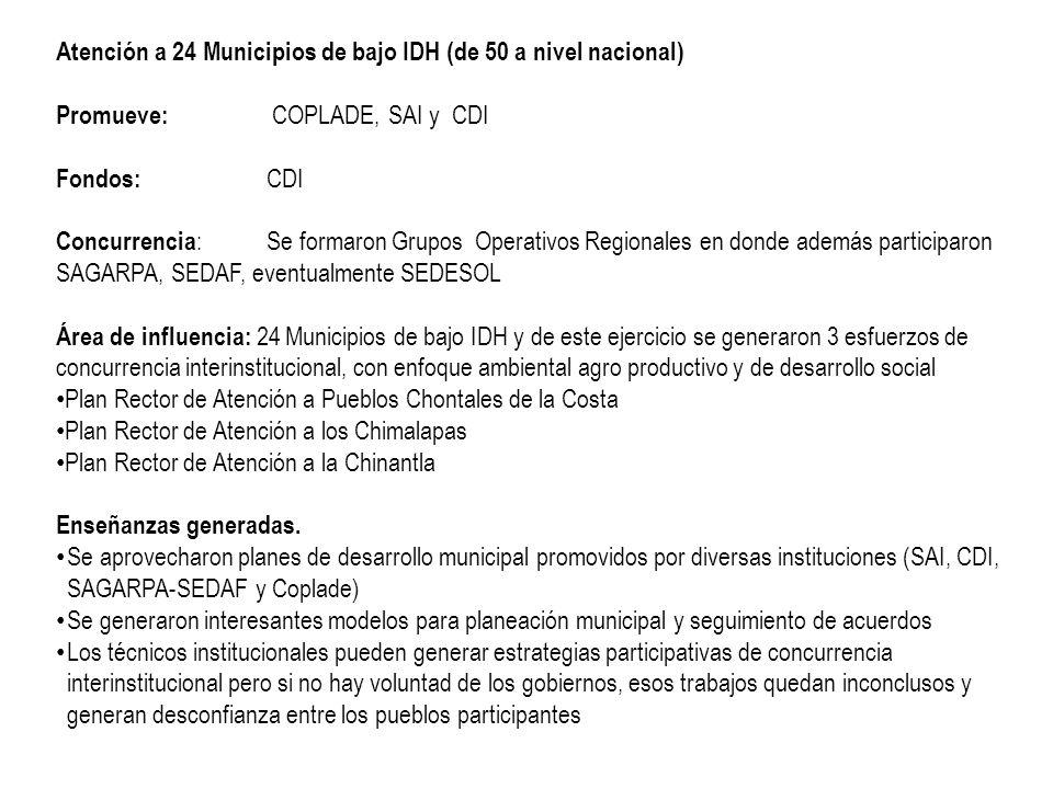 Atención a 24 Municipios de bajo IDH (de 50 a nivel nacional) Promueve: COPLADE, SAI y CDI Fondos: CDI Concurrencia :Se formaron Grupos Operativos Reg