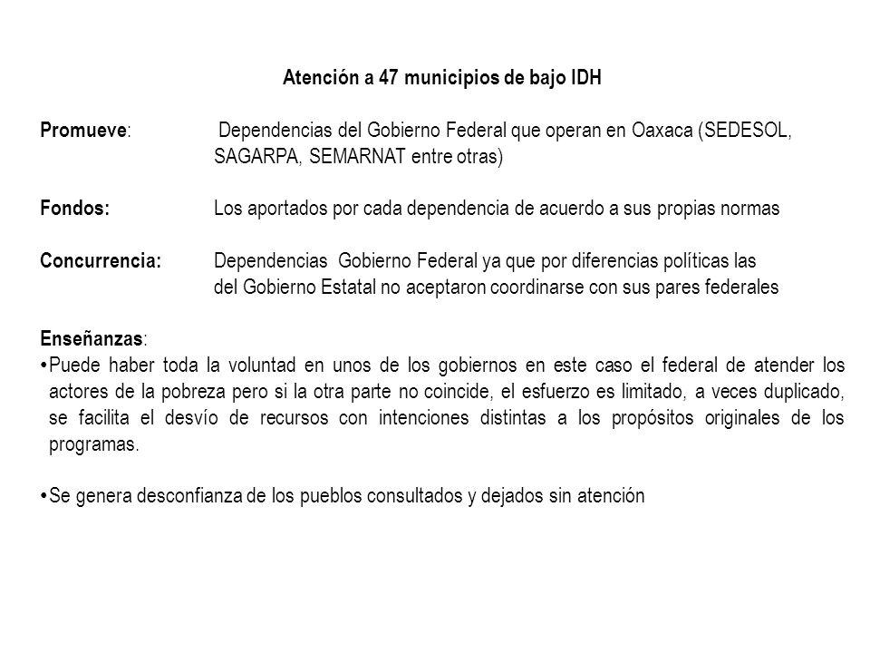 Atención a 47 municipios de bajo IDH Promueve : Dependencias del Gobierno Federal que operan en Oaxaca (SEDESOL, SAGARPA, SEMARNAT entre otras) Fondos