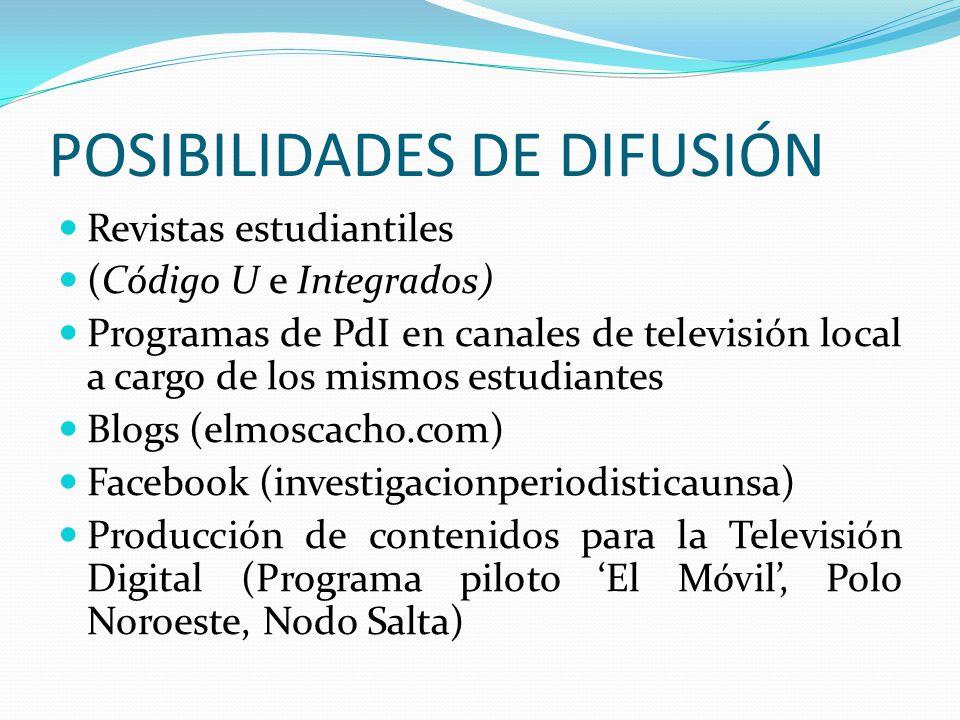 POSIBILIDADES DE DIFUSIÓN Revistas estudiantiles (Código U e Integrados) Programas de PdI en canales de televisión local a cargo de los mismos estudia