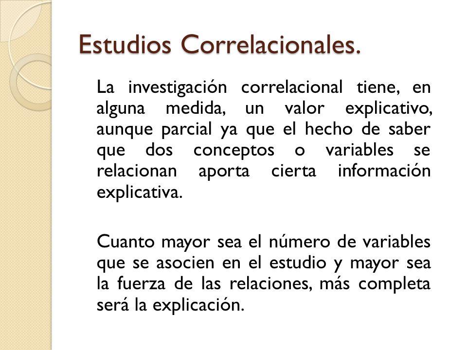 Estudios Correlacionales. La investigación correlacional tiene, en alguna medida, un valor explicativo, aunque parcial ya que el hecho de saber que do