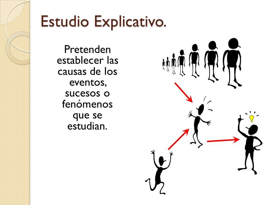 Estudio Explicativo. Pretenden establecer las causas de los eventos, sucesos o fenómenos que se estudian.
