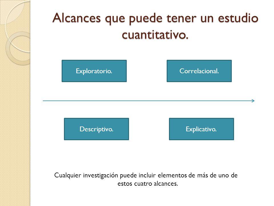 Estudios Exploratorios.