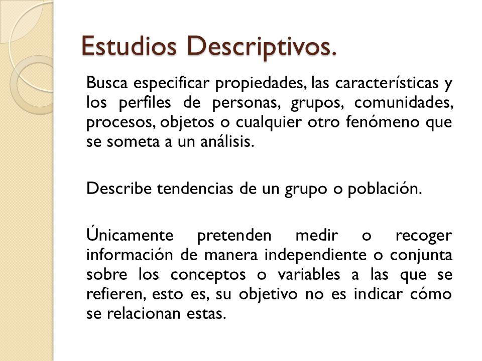 Estudios Descriptivos. Busca especificar propiedades, las características y los perfiles de personas, grupos, comunidades, procesos, objetos o cualqui