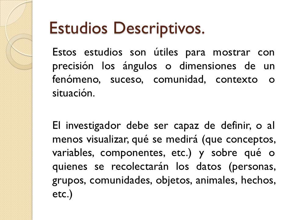 Estudios Correlacionales.Asocia variables mediante un patrón predecible para un grupo o población.