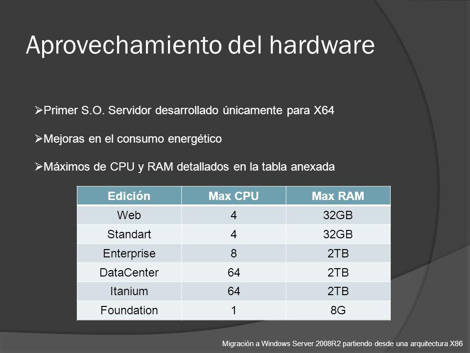 Aprovechamiento del hardware Migración a Windows Server 2008R2 partiendo desde una arquitectura X86 Primer S.O. Servidor desarrollado únicamente para