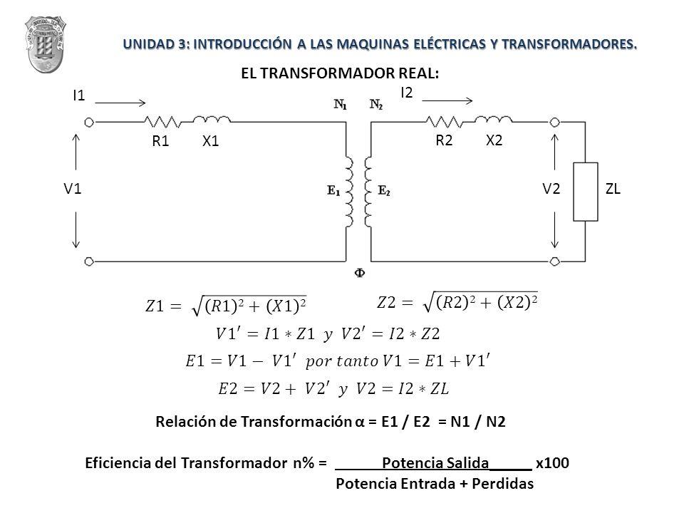 UNIDAD 3: INTRODUCCIÓN A LAS MAQUINAS ELÉCTRICAS Y TRANSFORMADORES. EL TRANSFORMADOR REAL: R1 R2 X1 X2 V1V2 ZL I1 I2 Relación de Transformación α = E1