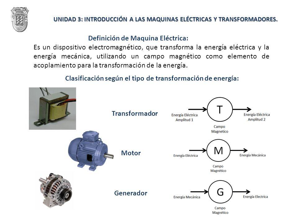 UNIDAD 3: INTRODUCCIÓN A LAS MAQUINAS ELÉCTRICAS Y TRANSFORMADORES. Definición de Maquina Eléctrica: Es un dispositivo electromagnético, que transform