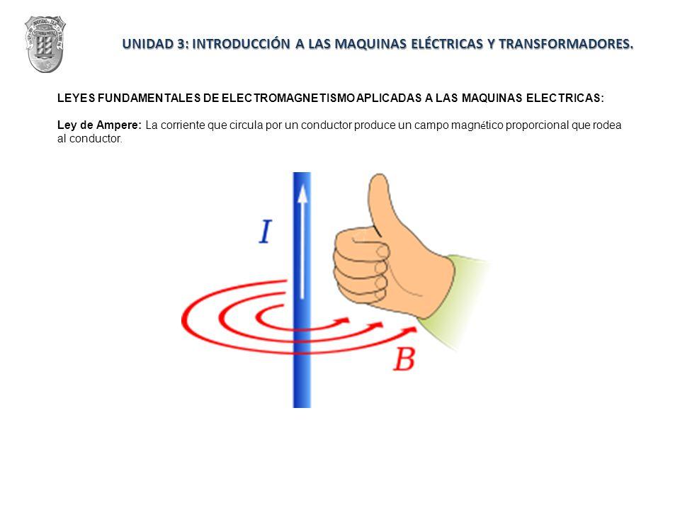 UNIDAD 3: INTRODUCCIÓN A LAS MAQUINAS ELÉCTRICAS Y TRANSFORMADORES. LEYES FUNDAMENTALES DE ELECTROMAGNETISMO APLICADAS A LAS MAQUINAS ELECTRICAS: Ley