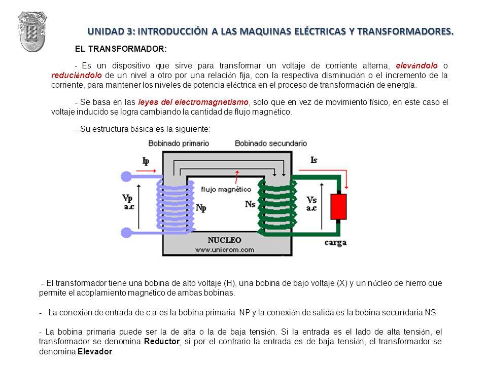 UNIDAD 3: INTRODUCCIÓN A LAS MAQUINAS ELÉCTRICAS Y TRANSFORMADORES. EL TRANSFORMADOR: - Es un dispositivo que sirve para transformar un voltaje de cor