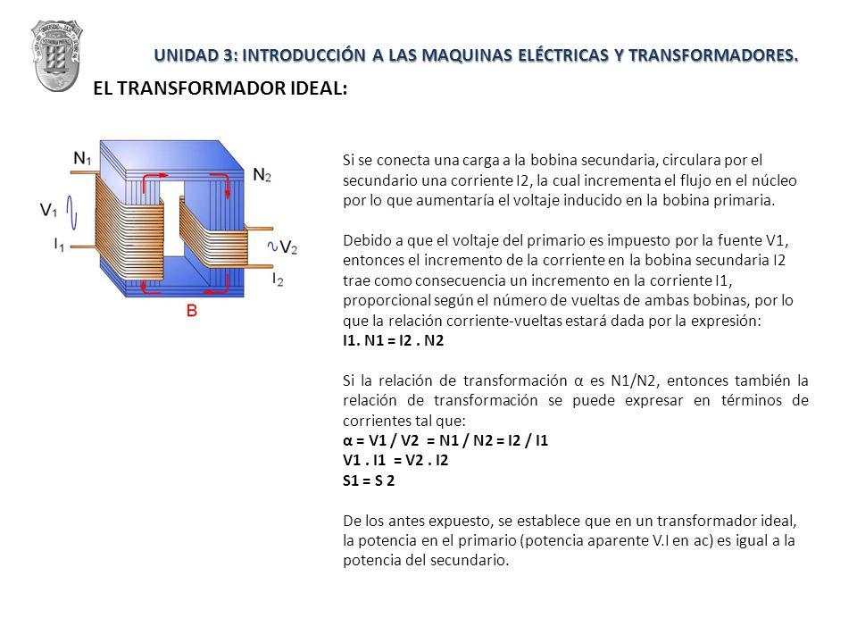 UNIDAD 3: INTRODUCCIÓN A LAS MAQUINAS ELÉCTRICAS Y TRANSFORMADORES. Si se conecta una carga a la bobina secundaria, circulara por el secundario una co