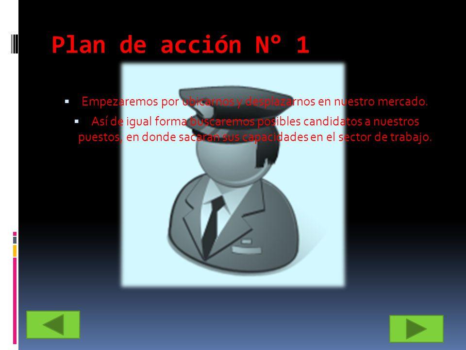 Plan de acción N° 1 Empezaremos por ubicarnos y desplazarnos en nuestro mercado. Así de igual forma buscaremos posibles candidatos a nuestros puestos,