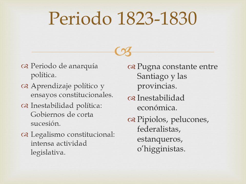 Periodo 1823-1830 Periodo de anarquía política. Aprendizaje político y ensayos constitucionales. Inestabilidad política: Gobiernos de corta sucesión.