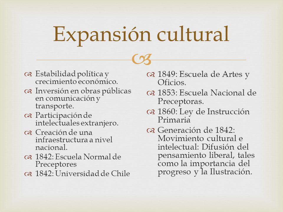 Expansión cultural Estabilidad política y crecimiento económico. Inversión en obras públicas en comunicación y transporte. Participación de intelectua