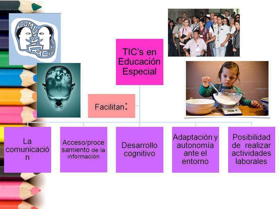 TICs en Educación Especial La comunicació n Acceso/proce samiento de la información Desarrollo cognitivo Adaptación y autonomía ante el entorno Posibi