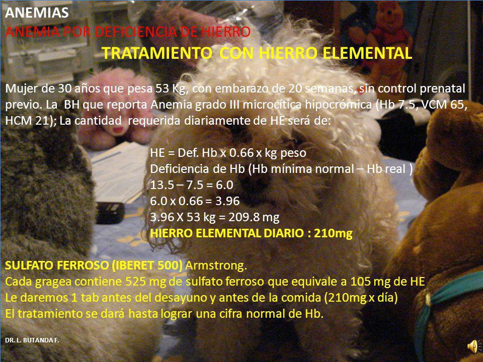 ANEMIAS ANEMIA POR DEFICIENCIA DE HIERRO TRATAMIENTO CON HIERRO ELEMENTAL Mujer de 30 años que pesa 53 Kg, con embarazo de 20 semanas, sin control pre