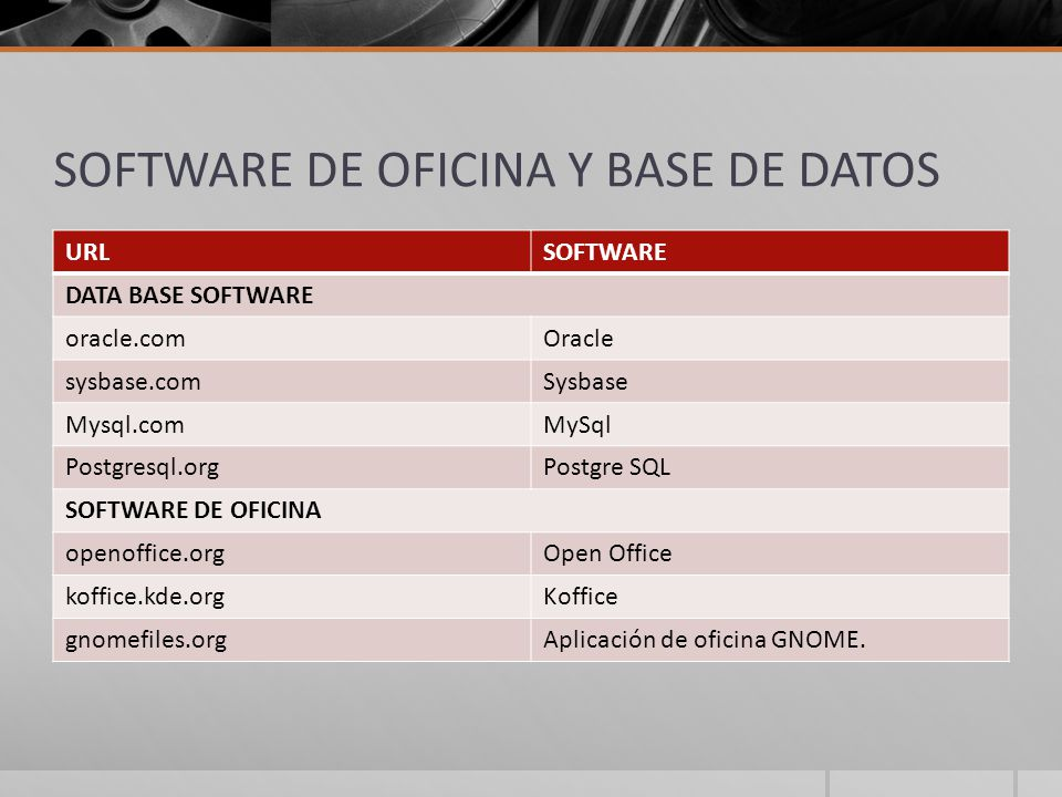 SOFTWARE DE OFICINA Y BASE DE DATOS URLSOFTWARE DATA BASE SOFTWARE oracle.comOracle sysbase.comSysbase Mysql.comMySql Postgresql.orgPostgre SQL SOFTWA