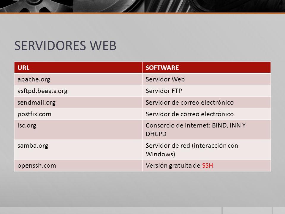 SERVIDORES WEB URLSOFTWARE apache.orgServidor Web vsftpd.beasts.orgServidor FTP sendmail.orgServidor de correo electrónico postfix.comServidor de correo electrónico isc.orgConsorcio de internet: BIND, INN Y DHCPD samba.orgServidor de red (interacción con Windows) openssh.comVersión gratuita de SSH