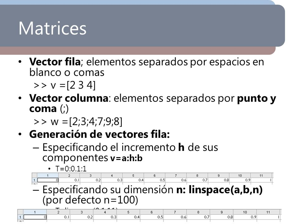 Matrices Vector fila; elementos separados por espacios en blanco o comas >> v =[2 3 4] Vector columna: elementos separados por punto y coma (;) >> w =