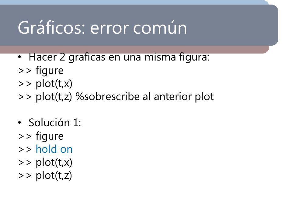 Gráficos: error común Hacer 2 graficas en una misma figura: >> figure >> plot(t,x) >> plot(t,z) %sobrescribe al anterior plot Solución 1: >> figure >>
