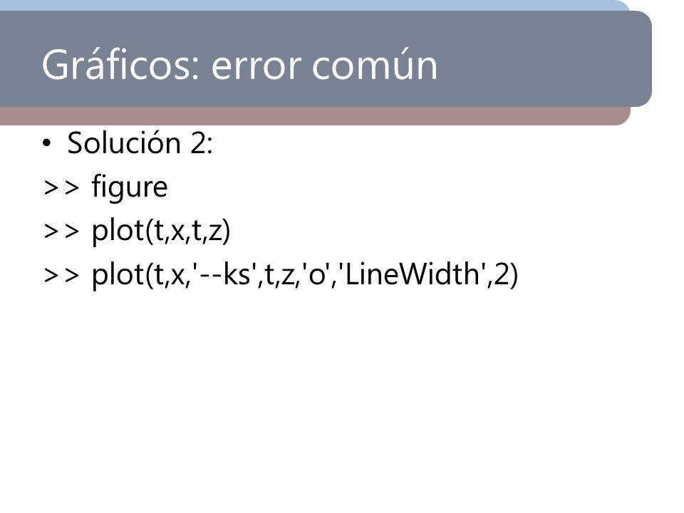 Gráficos: error común Solución 2: >> figure >> plot(t,x,t,z) >> plot(t,x,'--ks',t,z,'o','LineWidth',2)