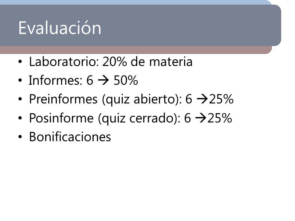 Evaluación Laboratorio: 20% de materia Informes: 6 50% Preinformes (quiz abierto): 6 25% Posinforme (quiz cerrado): 6 25% Bonificaciones