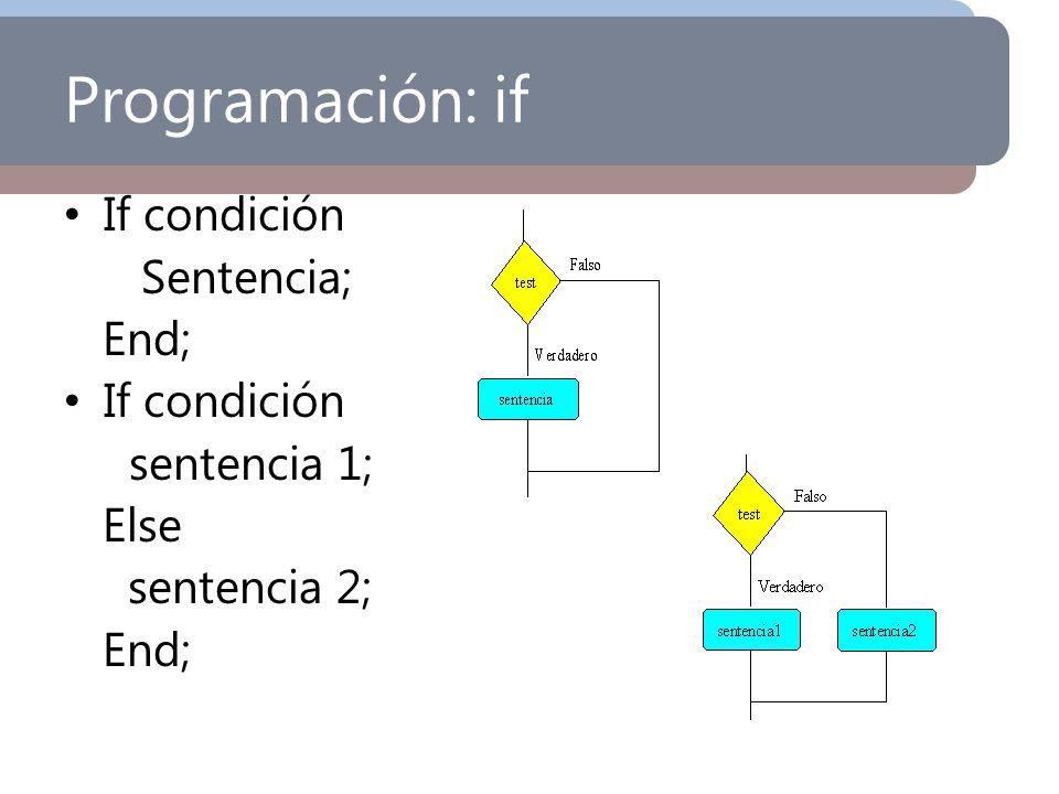 Programación: if If condición Sentencia; End; If condición sentencia 1; Else sentencia 2; End;