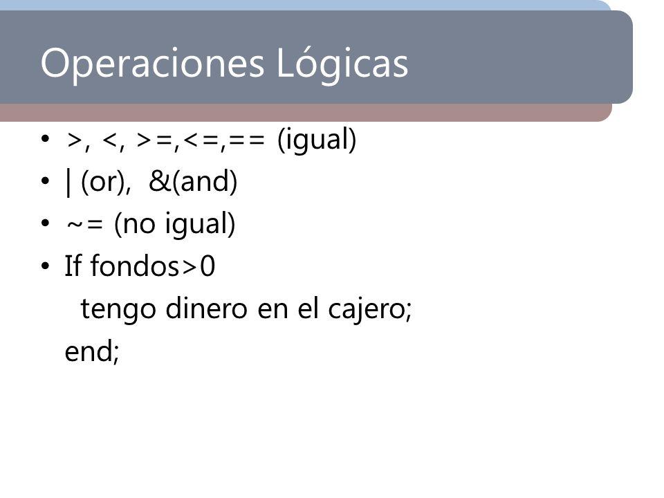 Operaciones Lógicas >, =,<=,== (igual) | (or), &(and) ~= (no igual) If fondos>0 tengo dinero en el cajero; end;