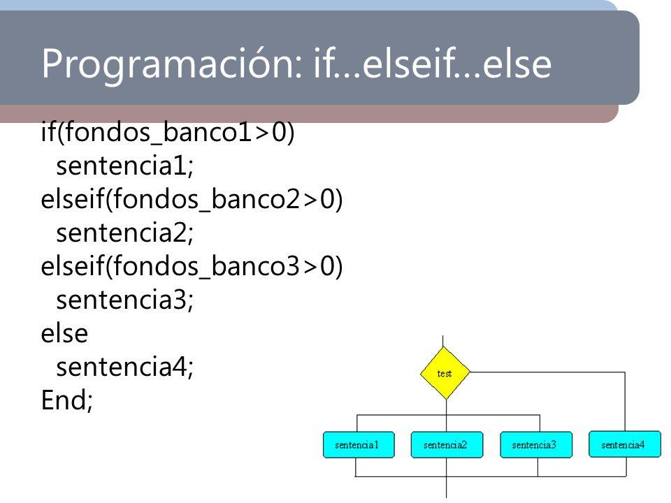 Programación: if…elseif…else if(fondos_banco1>0) sentencia1; elseif(fondos_banco2>0) sentencia2; elseif(fondos_banco3>0) sentencia3; else sentencia4;