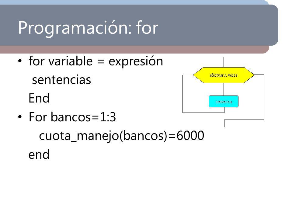 Programación: for for variable = expresión sentencias End For bancos=1:3 cuota_manejo(bancos)=6000 end