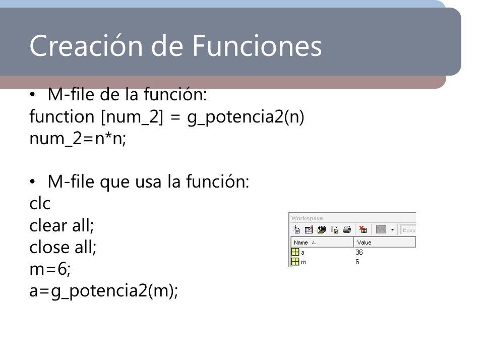 Creación de Funciones M-file de la función: function [num_2] = g_potencia2(n) num_2=n*n; M-file que usa la función: clc clear all; close all; m=6; a=g