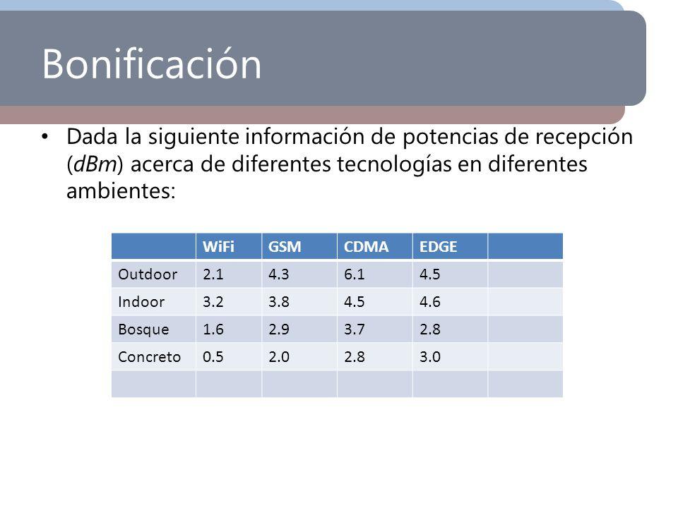 Bonificación Dada la siguiente información de potencias de recepción (dBm) acerca de diferentes tecnologías en diferentes ambientes: WiFiGSMCDMAEDGE O