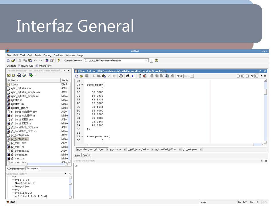 Interfaz General