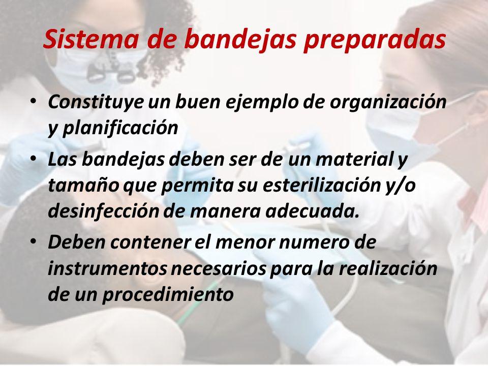 Sistema de bandejas preparadas Constituye un buen ejemplo de organización y planificación Las bandejas deben ser de un material y tamaño que permita s