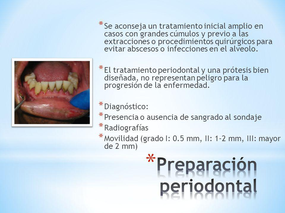 * Se aconseja un tratamiento inicial amplio en casos con grandes cúmulos y previo a las extracciones o procedimientos quirúrgicos para evitar abscesos