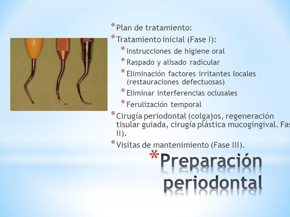 * Plan de tratamiento: * Tratamiento inicial (Fase I): * Instrucciones de higiene oral * Raspado y alisado radicular * Eliminación factores irritantes