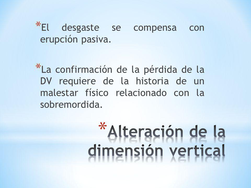 * El desgaste se compensa con erupción pasiva. * La confirmación de la pérdida de la DV requiere de la historia de un malestar físico relacionado con