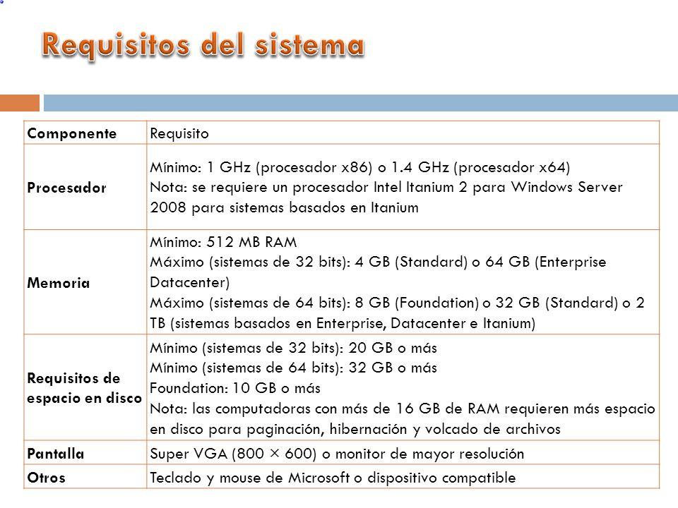 ComponenteRequisito Procesador Mínimo: 1 GHz (procesador x86) o 1.4 GHz (procesador x64) Nota: se requiere un procesador Intel Itanium 2 para Windows Server 2008 para sistemas basados en Itanium Memoria Mínimo: 512 MB RAM Máximo (sistemas de 32 bits): 4 GB (Standard) o 64 GB (Enterprise Datacenter) Máximo (sistemas de 64 bits): 8 GB (Foundation) o 32 GB (Standard) o 2 TB (sistemas basados en Enterprise, Datacenter e Itanium) Requisitos de espacio en disco Mínimo (sistemas de 32 bits): 20 GB o más Mínimo (sistemas de 64 bits): 32 GB o más Foundation: 10 GB o más Nota: las computadoras con más de 16 GB de RAM requieren más espacio en disco para paginación, hibernación y volcado de archivos PantallaSuper VGA (800 × 600) o monitor de mayor resolución OtrosTeclado y mouse de Microsoft o dispositivo compatible