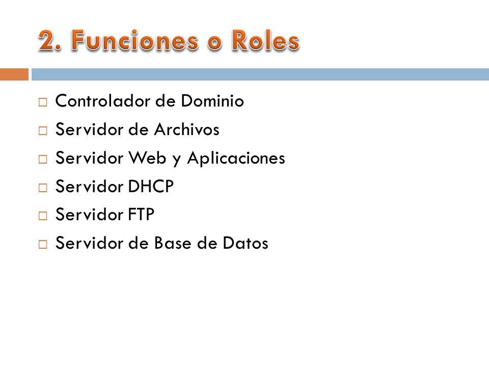 Controlador de Dominio Servidor de Archivos Servidor Web y Aplicaciones Servidor DHCP Servidor FTP Servidor de Base de Datos