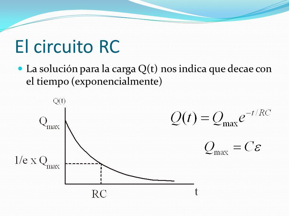 El circuito RC La solución para la carga Q(t) nos indica que decae con el tiempo (exponencialmente)