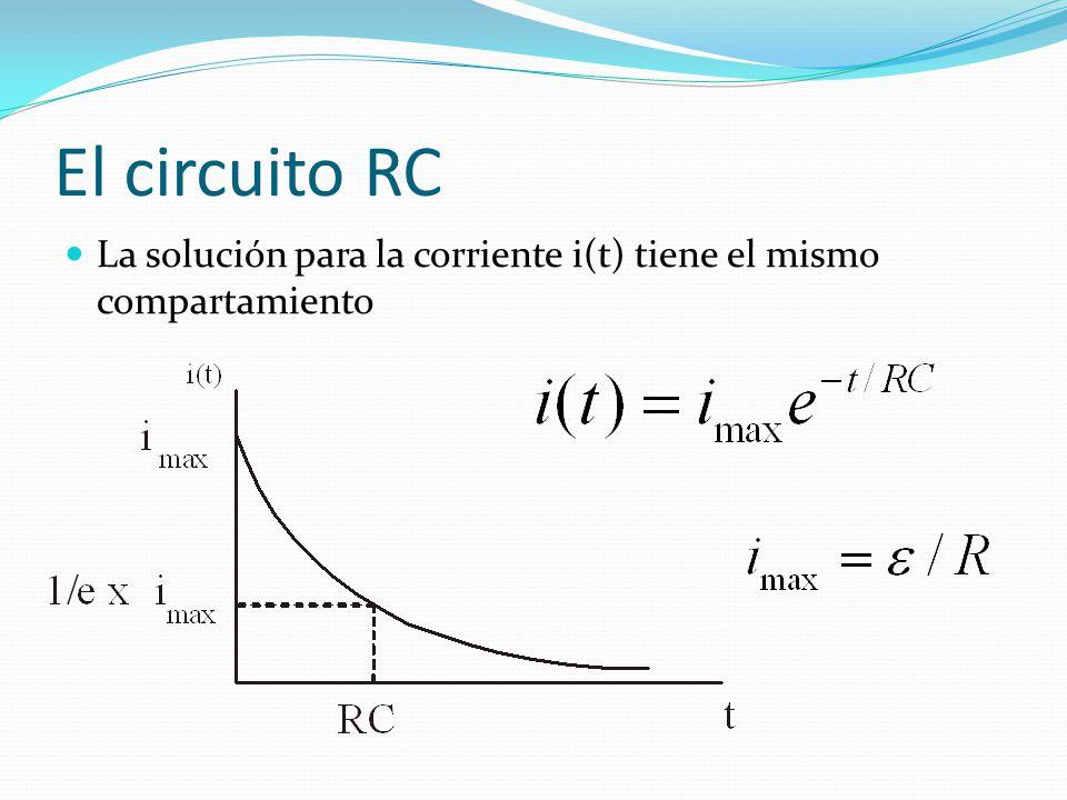El circuito RC La solución para la corriente i(t) tiene el mismo compartamiento