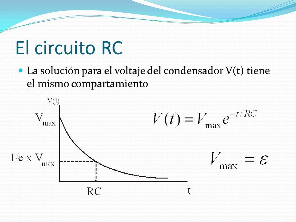 El circuito RC La solución para el voltaje del condensador V(t) tiene el mismo compartamiento