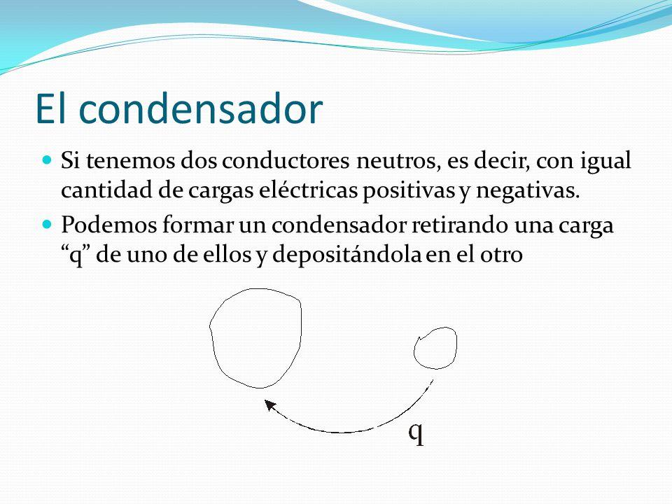 El condensador Si tenemos dos conductores neutros, es decir, con igual cantidad de cargas eléctricas positivas y negativas. Podemos formar un condensa