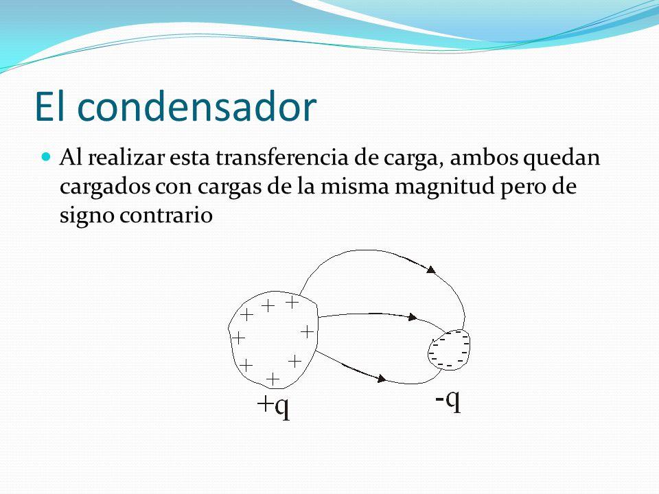 El defibrilador Un defribiladorexterno es básicamente un circuito RC El condensador se encuentra en el Instrumento La resistencia está dada por la que presenta el cuerpo humano entre Ambos electrodos