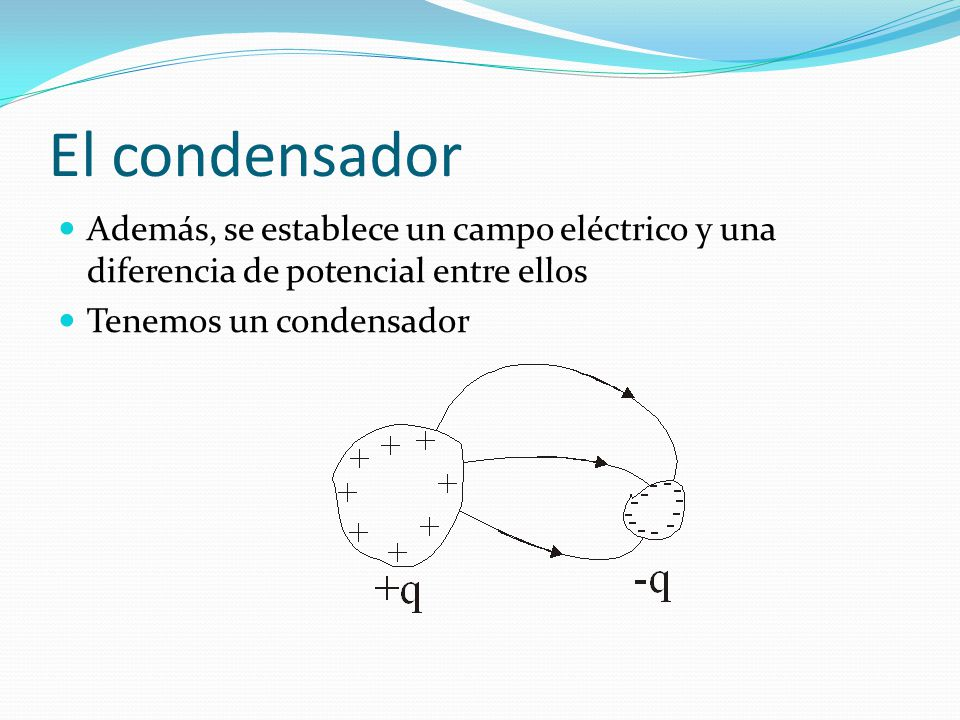 El condensador Además, se establece un campo eléctrico y una diferencia de potencial entre ellos Tenemos un condensador