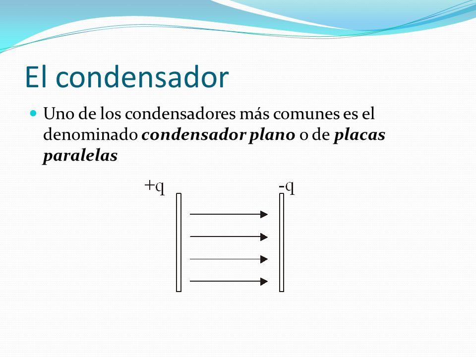 El condensador Uno de los condensadores más comunes es el denominado condensador plano o de placas paralelas