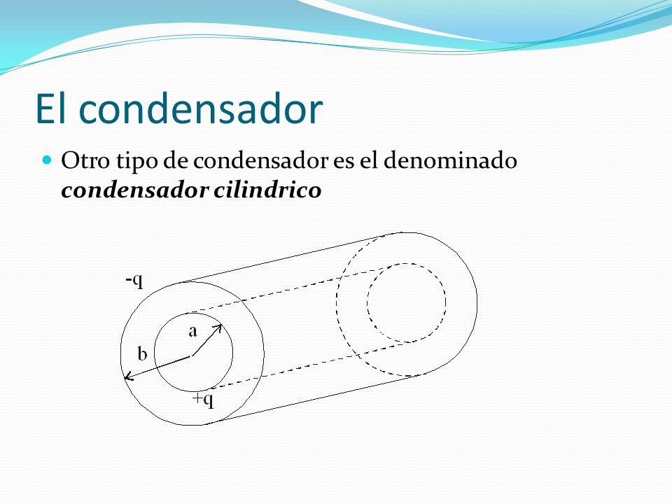 El condensador Una propiedad importante de todo condensador es su capacitancia o capacidad (C)
