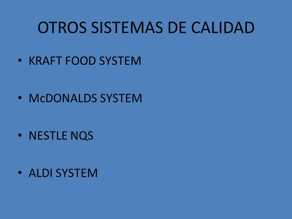 OTROS SISTEMAS DE CALIDAD KRAFT FOOD SYSTEM McDONALDS SYSTEM NESTLE NQS ALDI SYSTEM