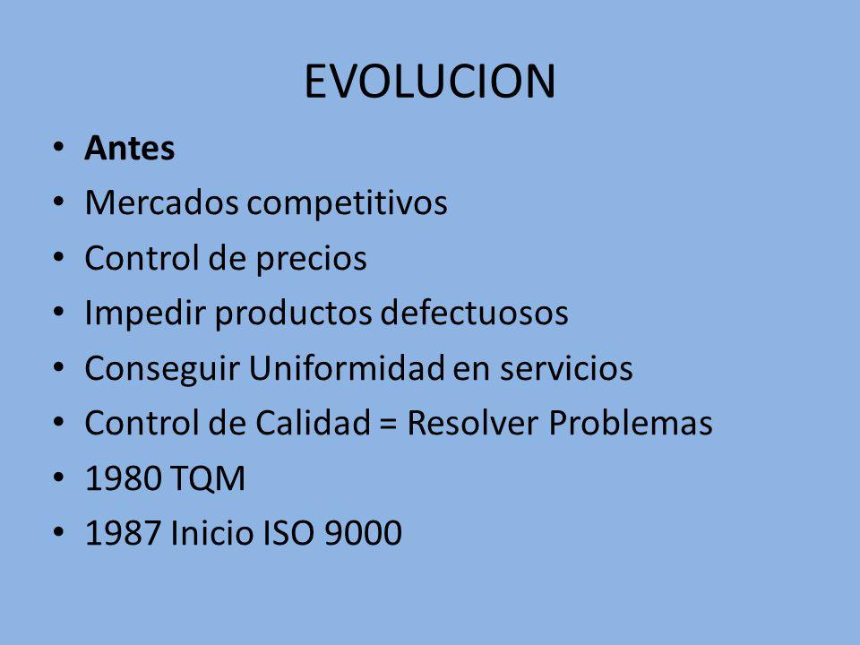EVOLUCION Antes Mercados competitivos Control de precios Impedir productos defectuosos Conseguir Uniformidad en servicios Control de Calidad = Resolve