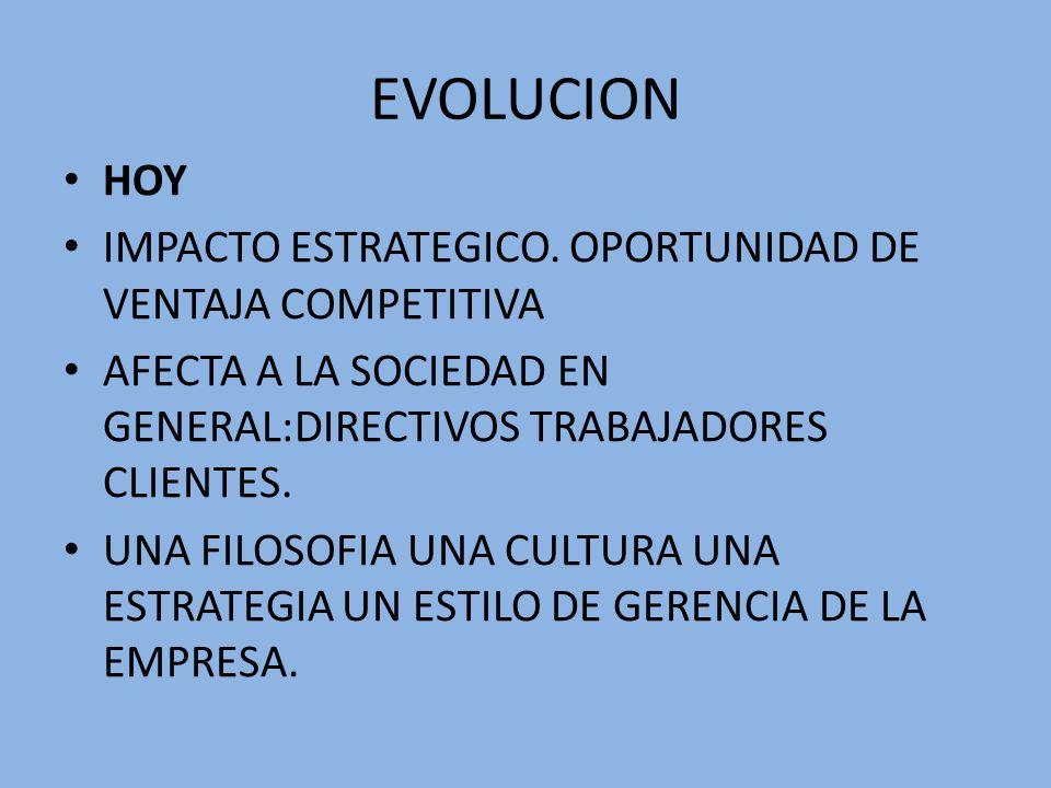 EVOLUCION HOY IMPACTO ESTRATEGICO. OPORTUNIDAD DE VENTAJA COMPETITIVA AFECTA A LA SOCIEDAD EN GENERAL:DIRECTIVOS TRABAJADORES CLIENTES. UNA FILOSOFIA